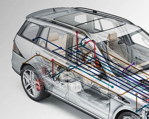 车载网络系统验证测试