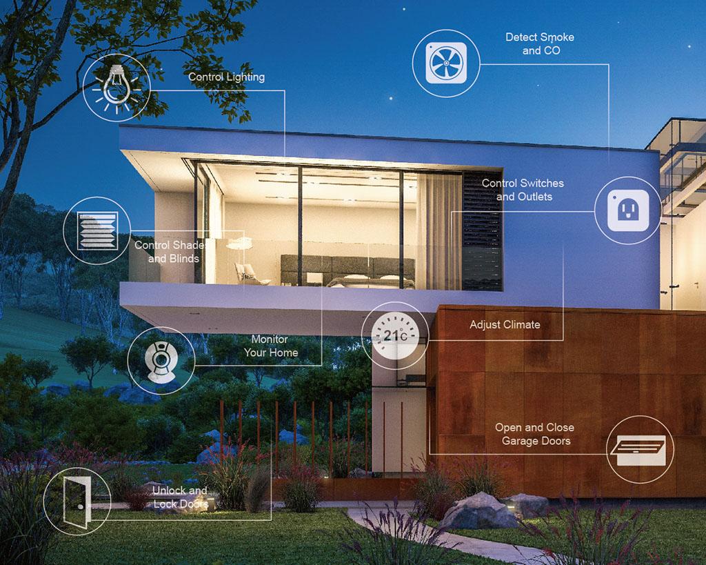 智能家居ᅵIoT设备控制系统篇