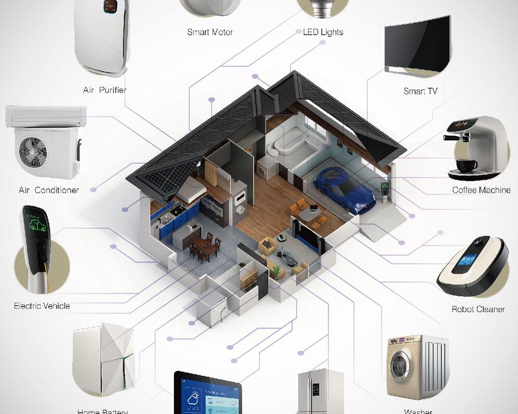 智能家居ᅵ环境监控系统及设备篇