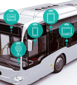 车机无线网络效能实测评比,9大测项解析